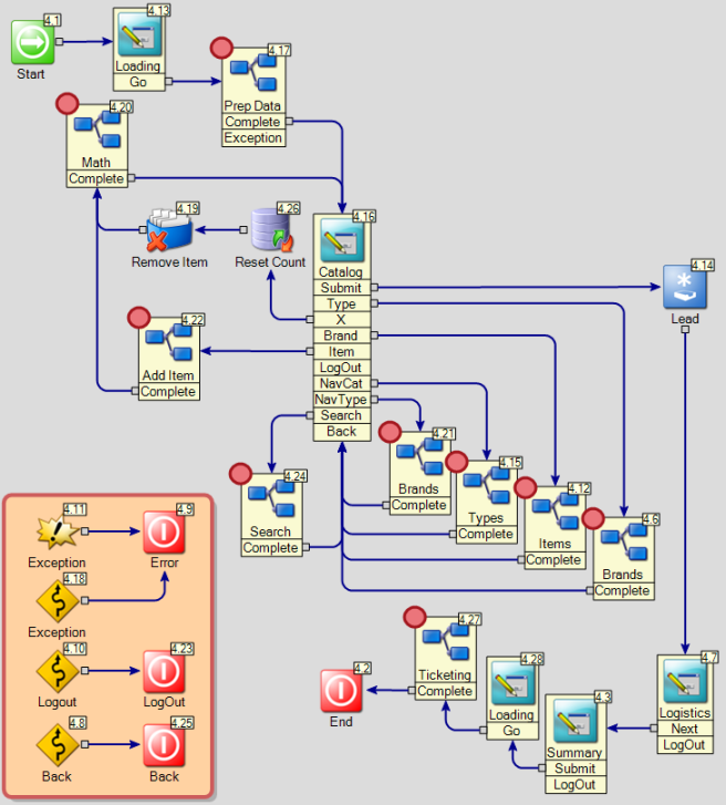 Symantec Workflow Embedded Rule Model Components