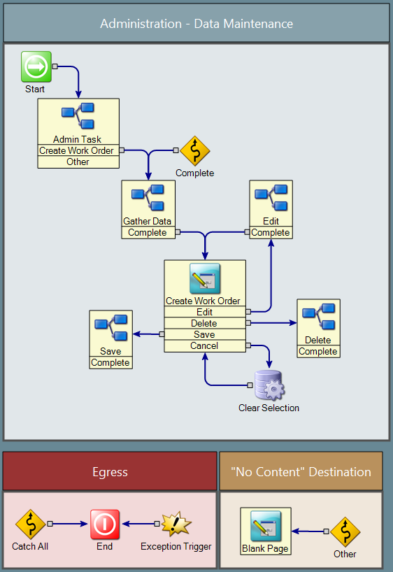 Symantec Workflow Designer Canvas - Avoiding Lines