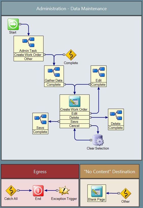 Symantec Workflow Designer Canvas - Avoiding Lines
