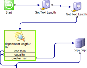 Symantec Workflow Components - Text Compare Rule